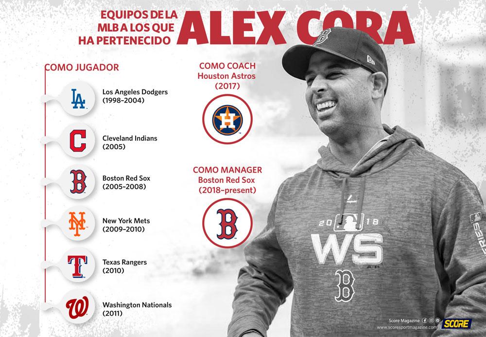 Equipos de la MLB a los que ha pertenecido Alex Cora