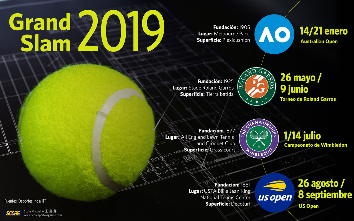 Grand-Slam-2019