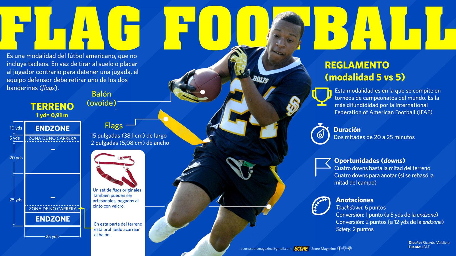 Flag football_infografía