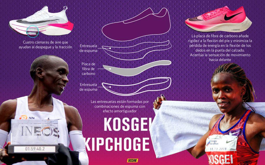 Caso de los tenis Nike